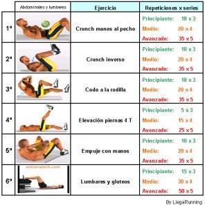 Tabla ejercicios abdominales y lumbares
